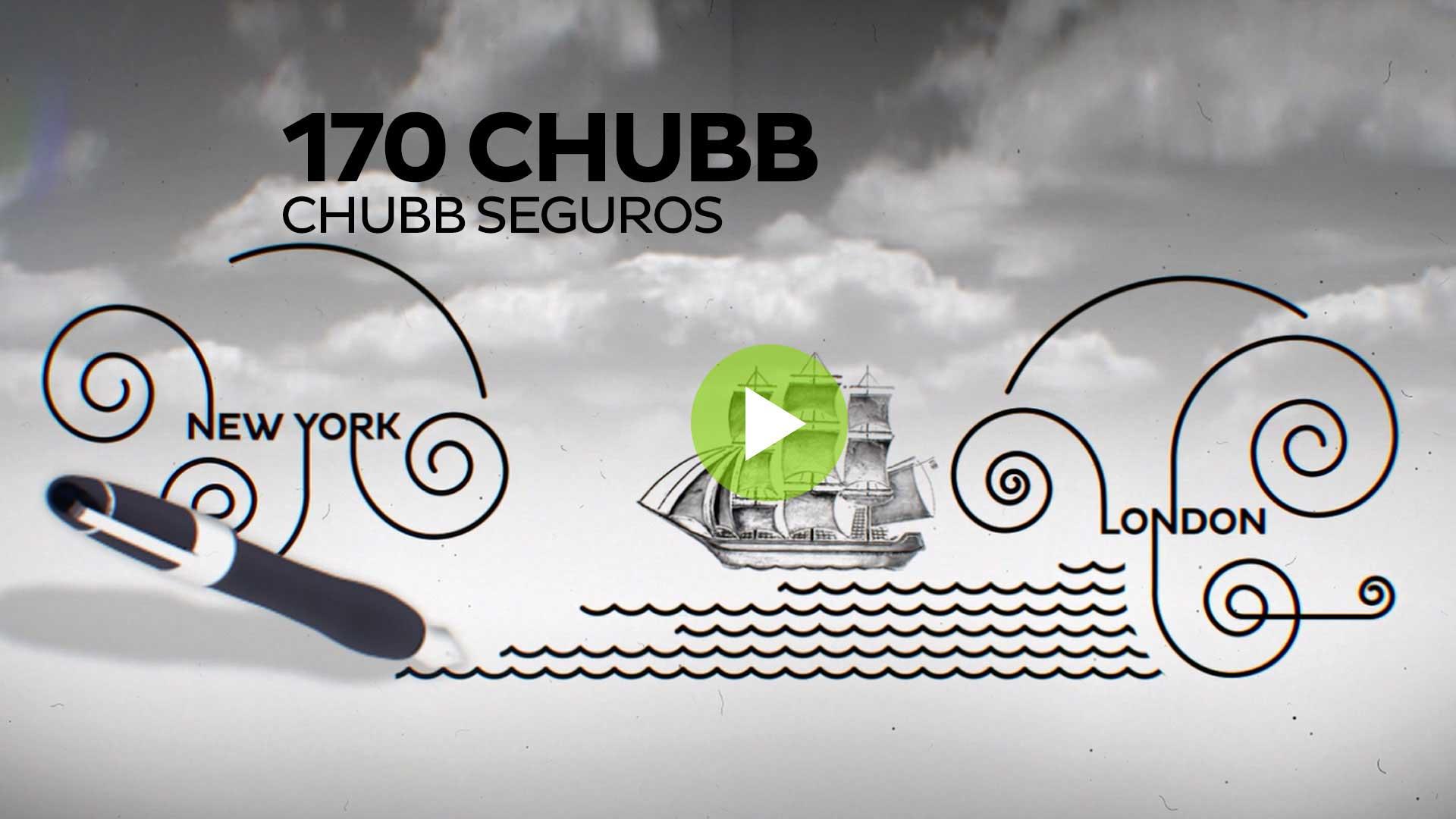 Case Chubb Seguros: 170 anos